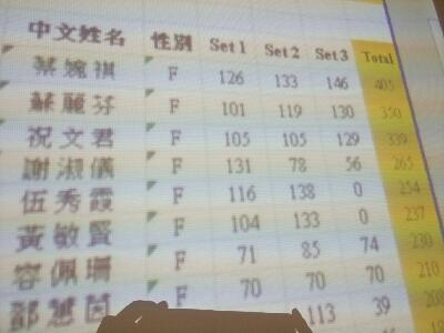 2017-08-20 祝文君的直播