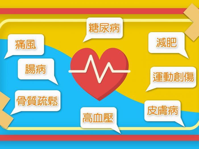 宣傳片: 唔想病,一齊搵出病痛因由